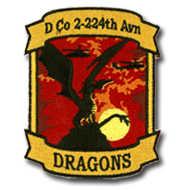 10-patch-Dragon